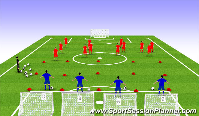 Football/Soccer Session Plan Drill (Colour): Stage 1:
