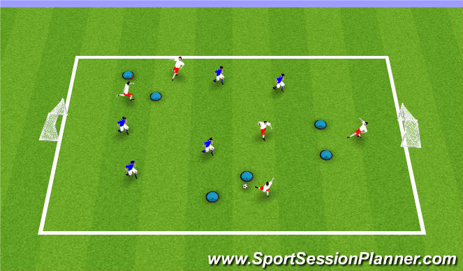 Football/Soccer Session Plan Drill (Colour): ODP U9-U12 8:00-9:00