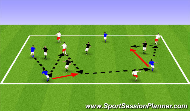 Football/Soccer Session Plan Drill (Colour): ODP U13-U14 9:00-10:00