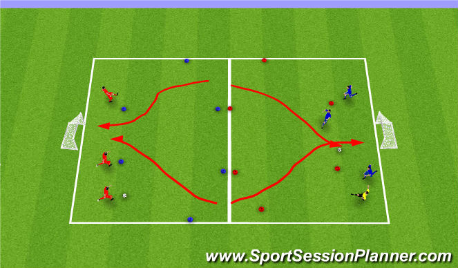 Football/Soccer Session Plan Drill (Colour): Perception