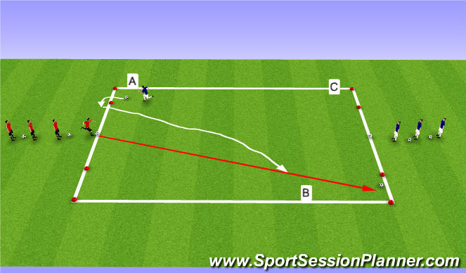 Football/Soccer Session Plan Drill (Colour): Flying changes 2 directions