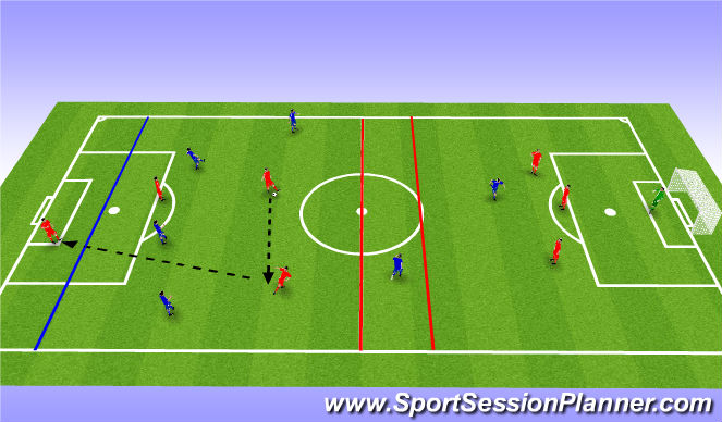 Football/Soccer Session Plan Drill (Colour): Practice PT1