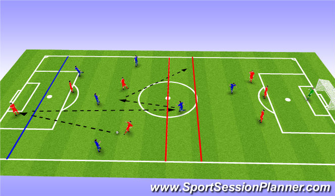 Football/Soccer Session Plan Drill (Colour): Practice PT 2