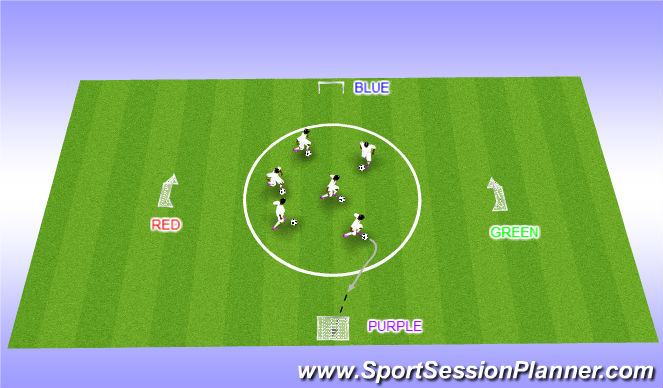 Football/Soccer Session Plan Drill (Colour): 技术环节
