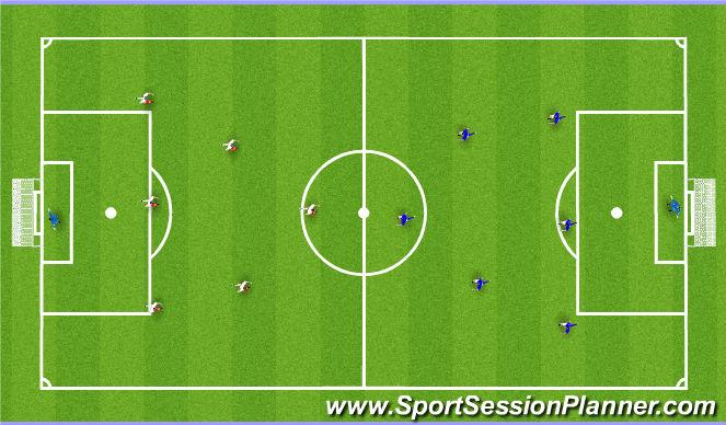Football/Soccer Session Plan Drill (Colour): ODP U13-U14 9:00-10:00