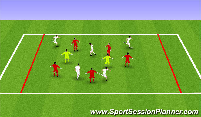 Football/Soccer Session Plan Drill (Colour): Endzone Game