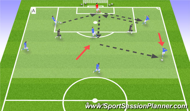 Football/Soccer Session Plan Drill (Colour): 7v3 Playing from the back