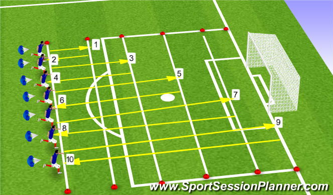Football/Soccer Session Plan Drill (Colour): 150 Yard Shuttle