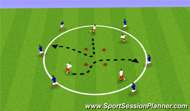 Football/Soccer Session Plan Drill (Colour): circle Touches