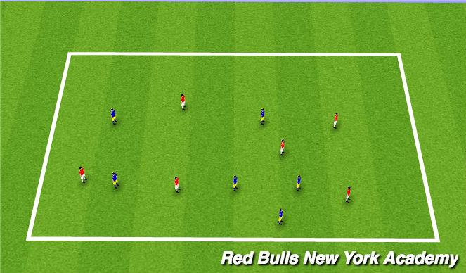 Football/Soccer Session Plan Drill (Colour): Technical Rep/Semi Opposse