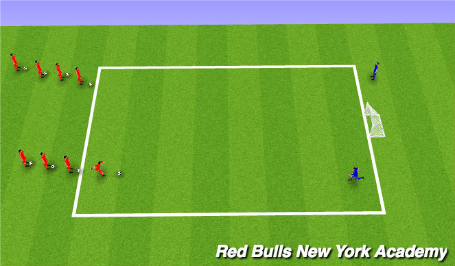 Football/Soccer Session Plan Drill (Colour): Main Theme #3- Technical (Full pressure)