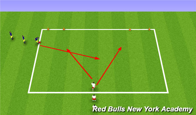 Football/Soccer Session Plan Drill (Colour): Warm Up Flag Soccer