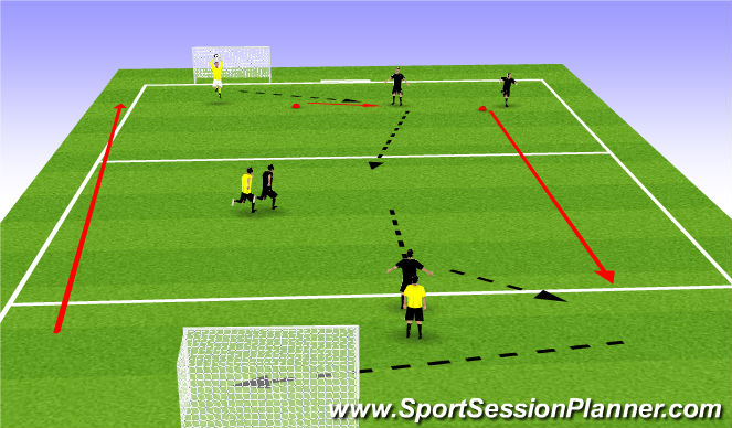 Football/Soccer Session Plan Drill (Colour): Pattern. Left Side