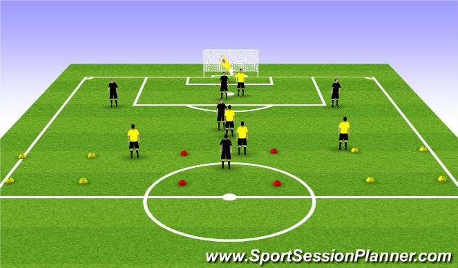 Football/Soccer Session Plan Drill (Colour): Prog - Scrimm