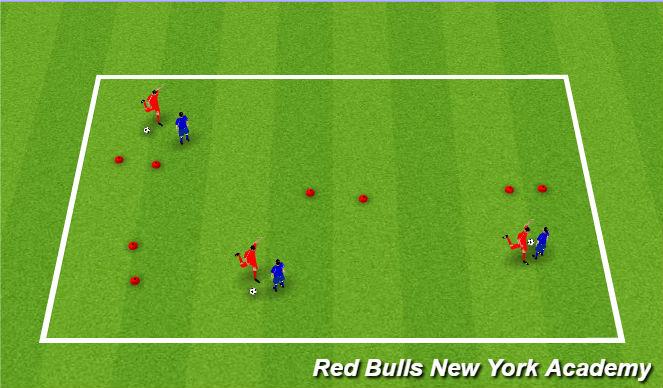 Football/Soccer Session Plan Drill (Colour): 1v 1