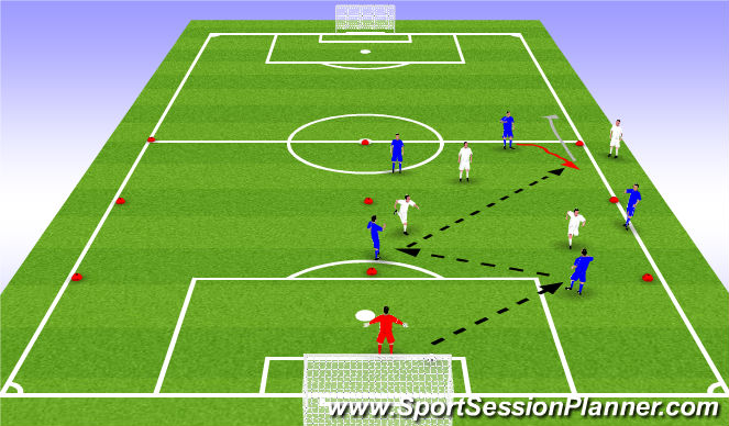 Football/Soccer Session Plan Drill (Colour): Build up one side - 5v3