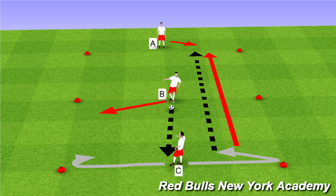 Football/Soccer Session Plan Drill (Colour): Main Theme Semi - Opposed