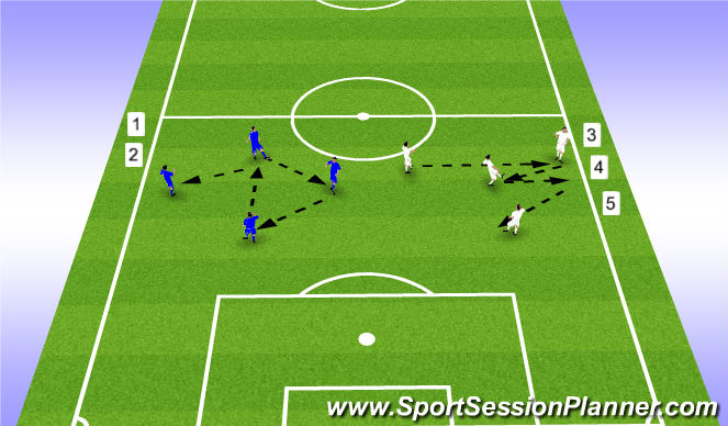 Football/Soccer Session Plan Drill (Colour): Small Group Passing