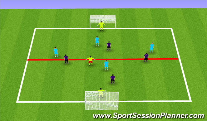 Football/Soccer Session Plan Drill (Colour): 4v4 to 2 goals