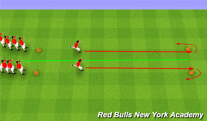 Football/Soccer Session Plan Drill (Colour): Warm -up