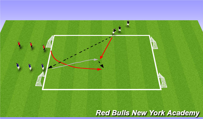 Football/Soccer Session Plan Drill (Colour): OVERLAP OPPOSED