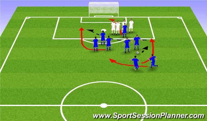 Football/Soccer Session Plan Drill (Colour): Free Kick