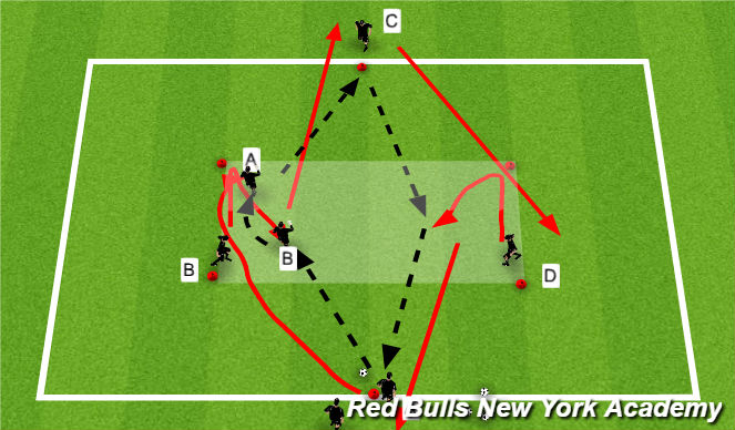 Football/Soccer Session Plan Drill (Colour): Techincal passing & Turning