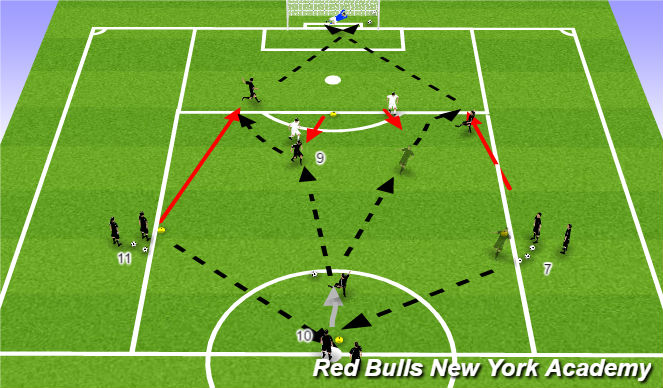Football/Soccer Session Plan Drill (Colour): 4v2 to Goal, game situation