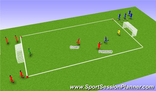 Football/Soccer Session Plan Drill (Colour): 2v1 + GK's