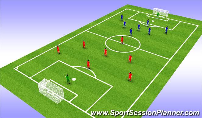 Football/Soccer Session Plan Drill (Colour): 8v8 or 9v9