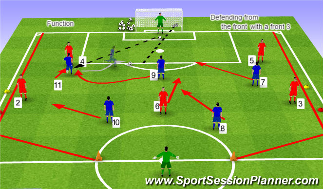 Football/Soccer Session Plan Drill (Colour): CB split