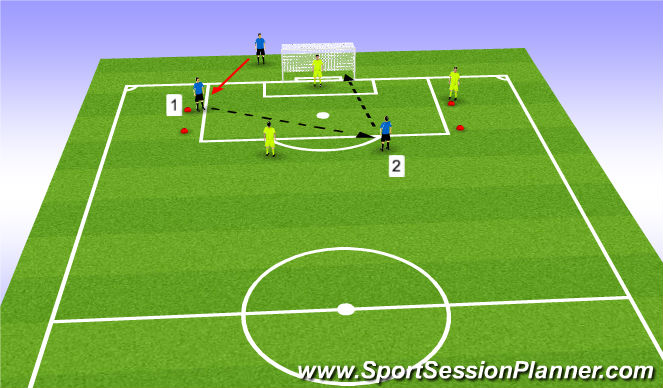 Football/Soccer Session Plan Drill (Colour): Semi Opposed Finishing