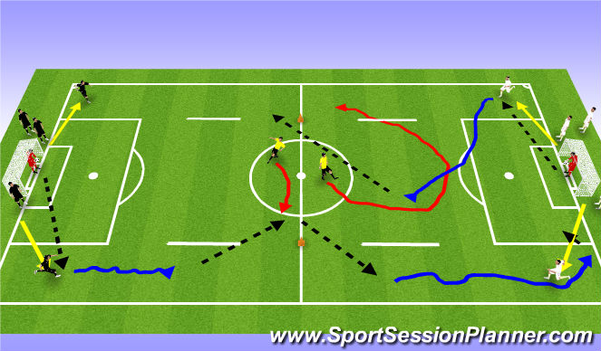 Football/Soccer Session Plan Drill (Colour): Small Group Attacking Pattern play to goal