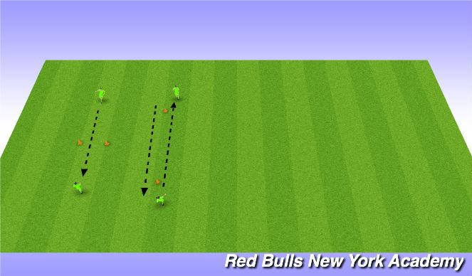 Football/Soccer Session Plan Drill (Colour): Partner passing and receiving