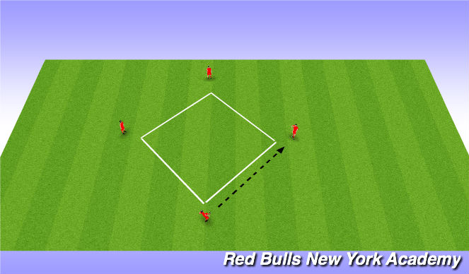 Football/Soccer Session Plan Drill (Colour): Diamond passing and receiving
