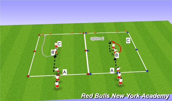 Football/Soccer Session Plan Drill (Colour): semi-opposed- Receiving, Pressure from Back