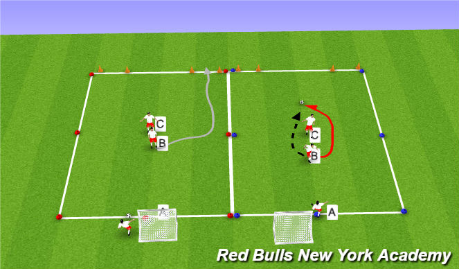 Football/Soccer Session Plan Drill (Colour): fully opposed- Receiving player on back
