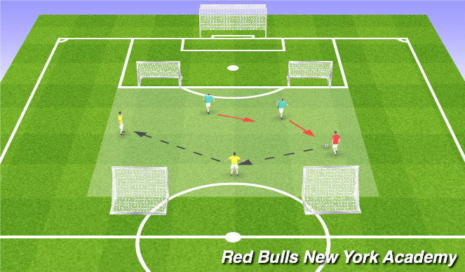 Football/Soccer Session Plan Drill (Colour): Conditioned Game; 2v2 + N