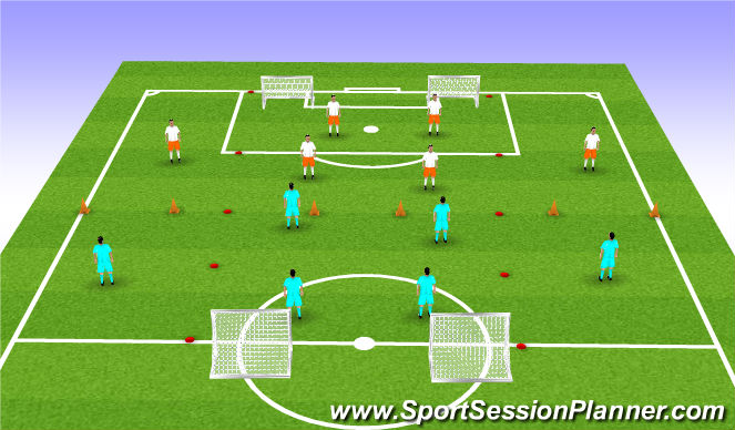 Football/Soccer Session Plan Drill (Colour): 6v6 in 3 Zones