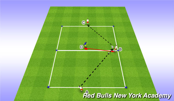 Football/Soccer Session Plan Drill (Colour): Technicall- Fully Opposed