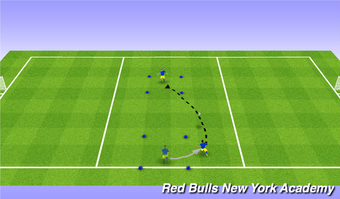 Football/Soccer Session Plan Drill (Colour): Technical- Unopposed Ball Moving