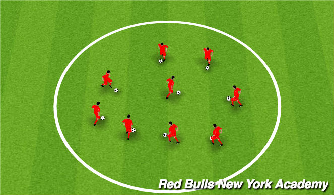 Football/Soccer Session Plan Drill (Colour): Activity 1 (No pressure)