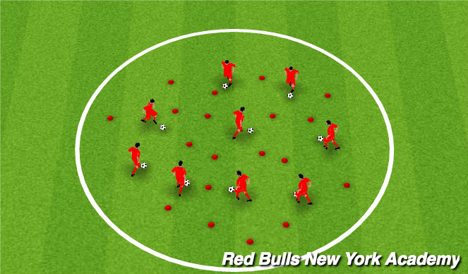 Football/Soccer Session Plan Drill (Colour): Activity 2 (No pressure)