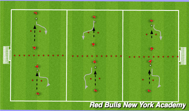 Football/Soccer Session Plan Drill (Colour): Main (Semi pressure)