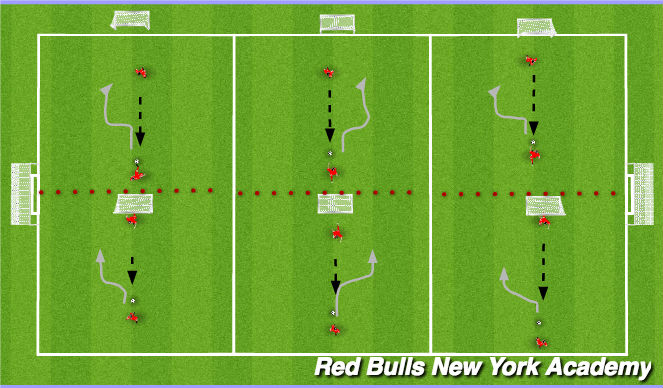Football/Soccer Session Plan Drill (Colour): Conditioned game (Full Pressure)