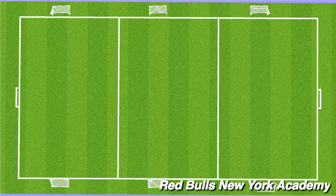 Football/Soccer Session Plan Drill (Colour): Full pressure (Game)