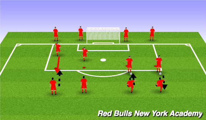 Football/Soccer Session Plan Drill (Colour): Activity (no pressure)