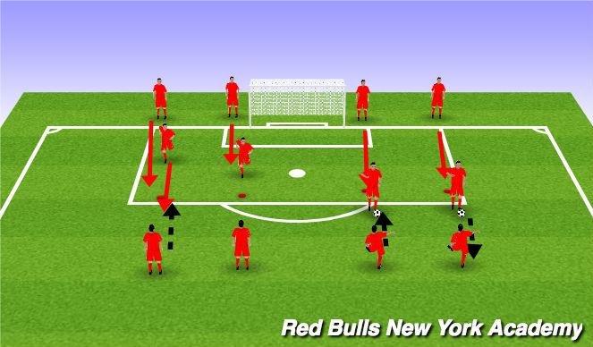Football/Soccer Session Plan Drill (Colour): Activity (semi pressure)