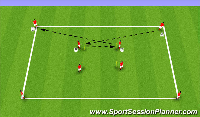 Football/Soccer Session Plan Drill (Colour): Bayern Passing Pattern