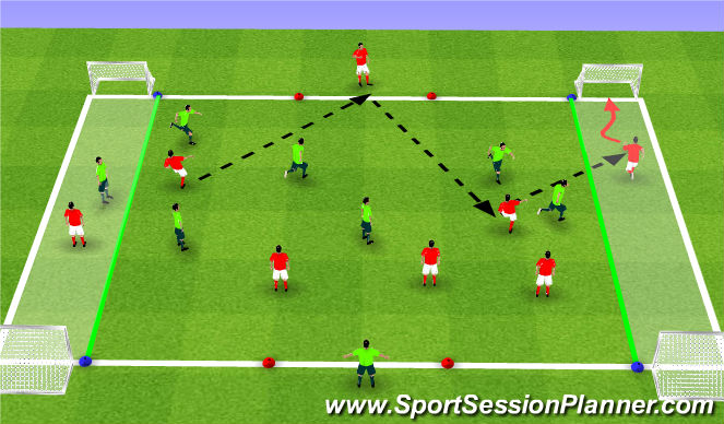 Football/Soccer Session Plan Drill (Colour): Step 2: Wide zone 4 goal game